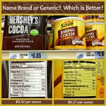 Name Brand or Generic?  Which is Better?